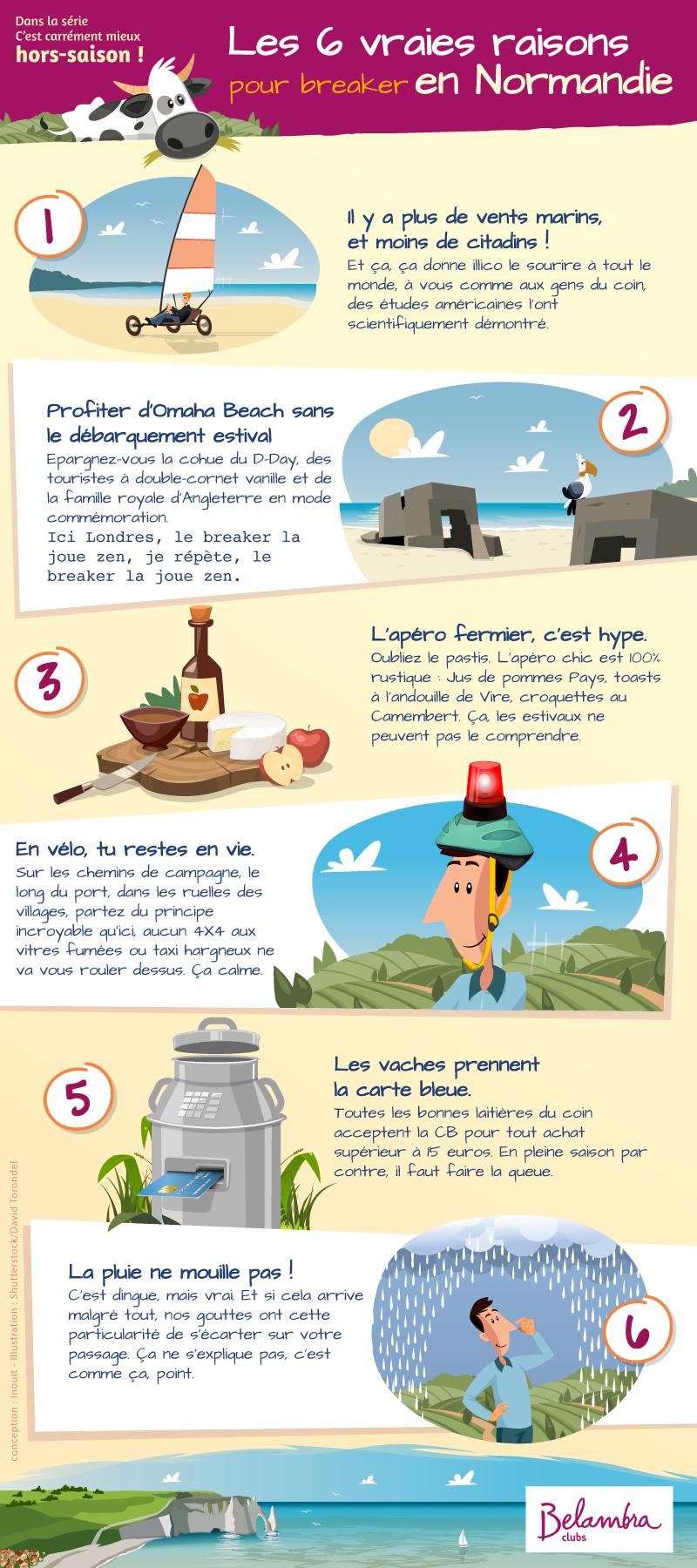 Les 6 vraies raisons pour breaker en Normandie