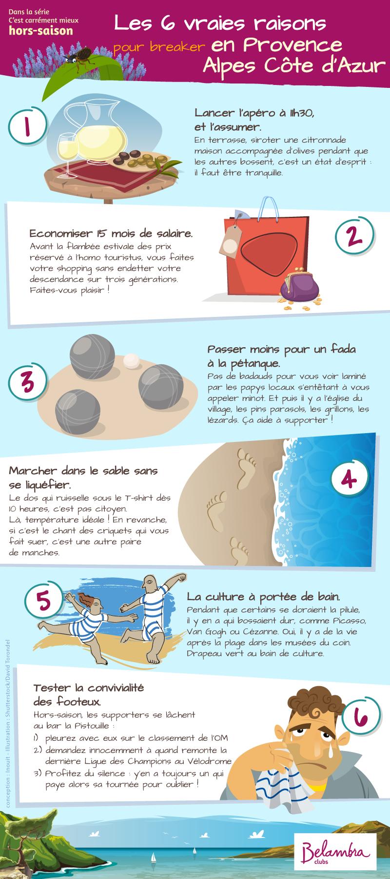 Les 6 vraies raisons pour breaker en Provence-Alpes-Côte d'Azur