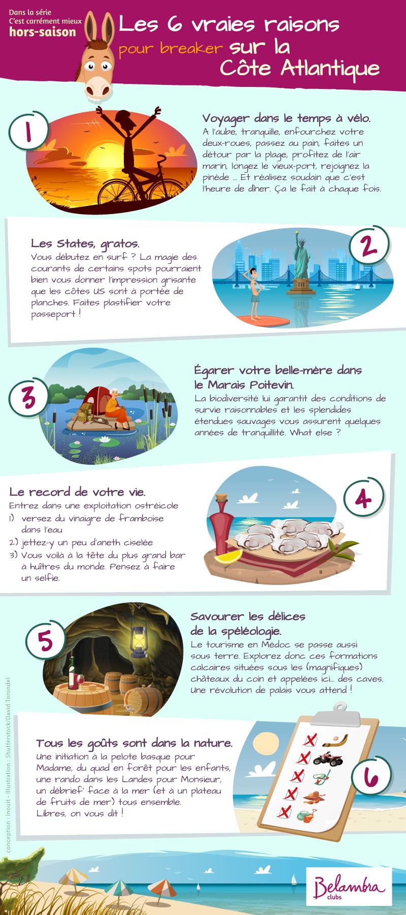 Les 6 vraies raisons pour breaker sur la Côte Atlantique